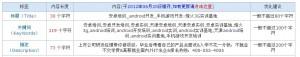 天津SEO:最终标签截图