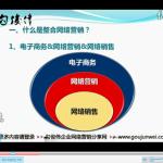整合网络营销-勾俊伟企业网络营销基础培训第四课