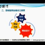 营销型网站建设 -【企业网络营销基础培训】第二课
