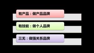 网络营销内训_个人品牌培训-勾俊伟-网红3