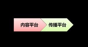 网络营销内训_个人品牌培训-勾俊伟-网红4